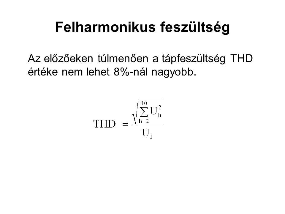 Felharmonikus feszültség Az előzőeken túlmenően a tápfeszültség THD értéke nem lehet 8%-nál nagyobb.
