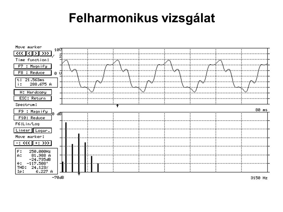 Felharmonikus vizsgálat