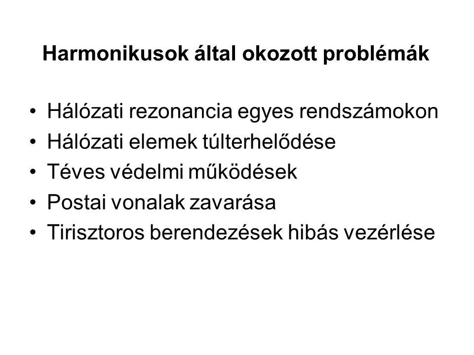 Harmonikusok által okozott problémák Hálózati rezonancia egyes rendszámokon Hálózati elemek túlterhelődése Téves védelmi működések Postai vonalak zavarása Tirisztoros berendezések hibás vezérlése