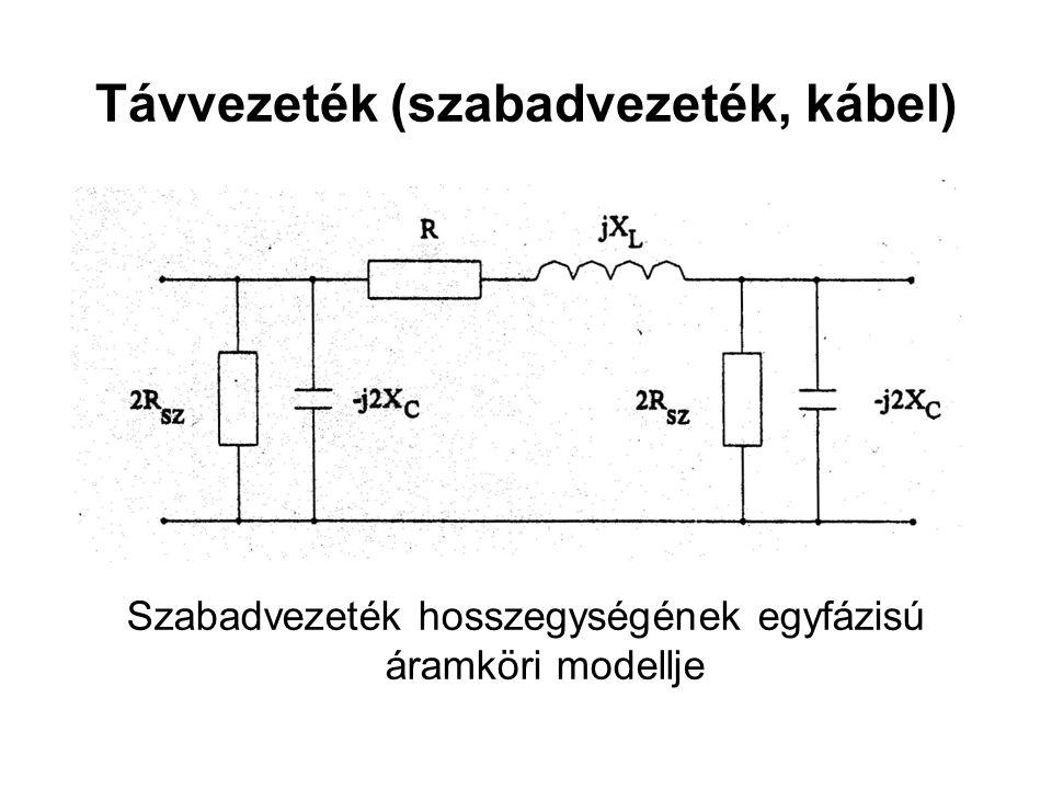 Távvezeték (szabadvezeték, kábel) Szabadvezeték hosszegységének egyfázisú áramköri modellje