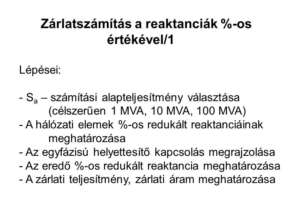 Zárlatszámítás a reaktanciák %-os értékével/1 Lépései: - S a – számítási alapteljesítmény választása (célszerűen 1 MVA, 10 MVA, 100 MVA) - A hálózati elemek %-os redukált reaktanciáinak meghatározása - Az egyfázisú helyettesítő kapcsolás megrajzolása - Az eredő %-os redukált reaktancia meghatározása - A zárlati teljesítmény, zárlati áram meghatározása