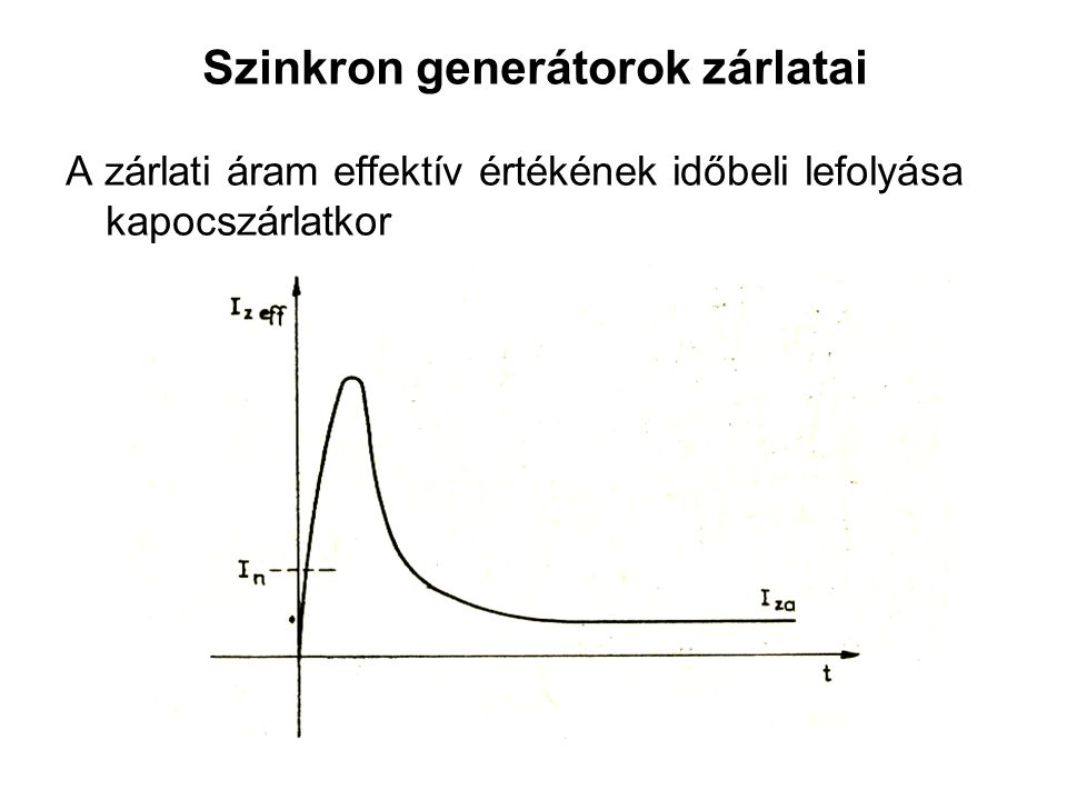 Szinkron generátorok zárlatai A zárlati áram effektív értékének időbeli lefolyása kapocszárlatkor