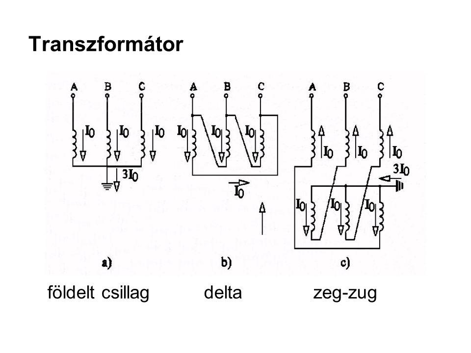 Transzformátor földelt csillag delta zeg-zug