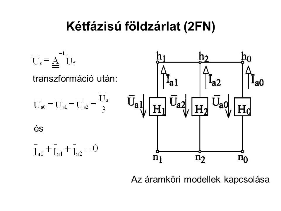 Kétfázisú földzárlat (2FN) transzformáció után: és Az áramköri modellek kapcsolása