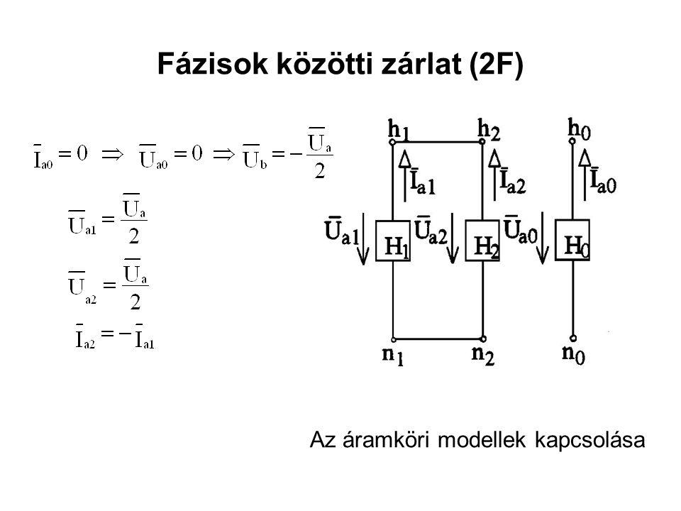 Fázisok közötti zárlat (2F) Az áramköri modellek kapcsolása