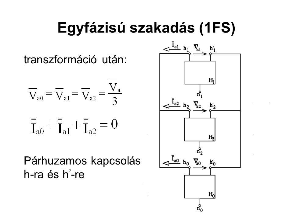 Egyfázisú szakadás (1FS) transzformáció után: Párhuzamos kapcsolás h-ra és h, -re