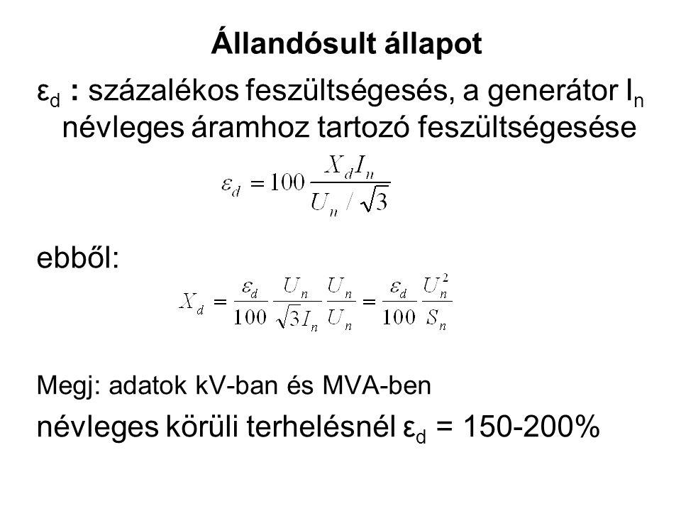 ε d : százalékos feszültségesés, a generátor I n névleges áramhoz tartozó feszültségesése ebből: Megj: adatok kV-ban és MVA-ben névleges körüli terhelésnél ε d = 150-200% Állandósult állapot