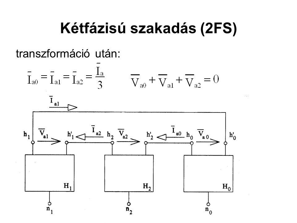 Kétfázisú szakadás (2FS) transzformáció után: