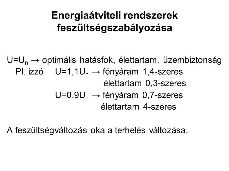 Energiaátviteli rendszerek feszültségszabályozása U=U n → optimális hatásfok, élettartam, üzembiztonság Pl.