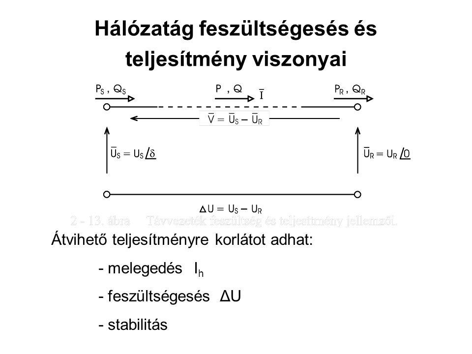Hálózatág feszültségesés és teljesítmény viszonyai Átvihető teljesítményre korlátot adhat: - melegedés I h - feszültségesés ΔU - stabilitás