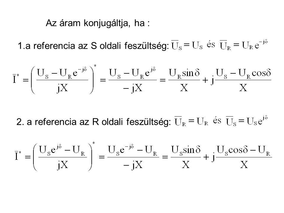 Az áram konjugáltja, ha : 1.a referencia az S oldali feszültség: 2.