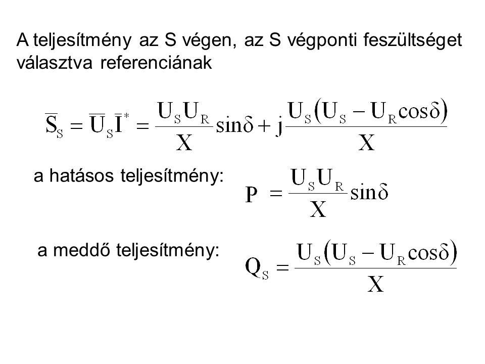 A teljesítmény az S végen, az S végponti feszültséget választva referenciának a hatásos teljesítmény: a meddő teljesítmény: