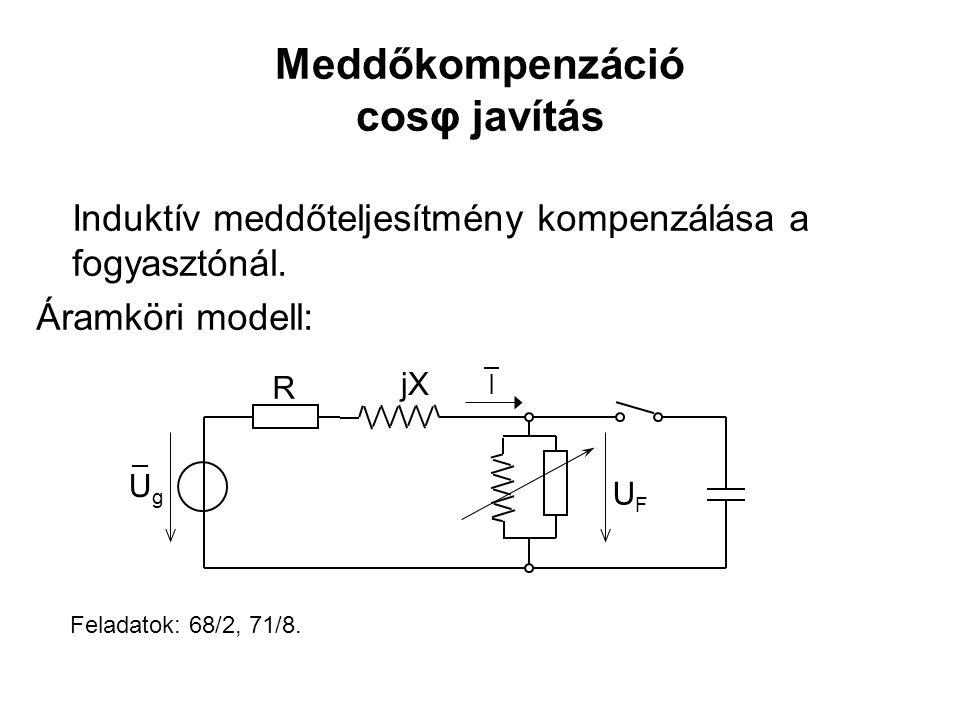 Meddőkompenzáció cosφ javítás Induktív meddőteljesítmény kompenzálása a fogyasztónál.