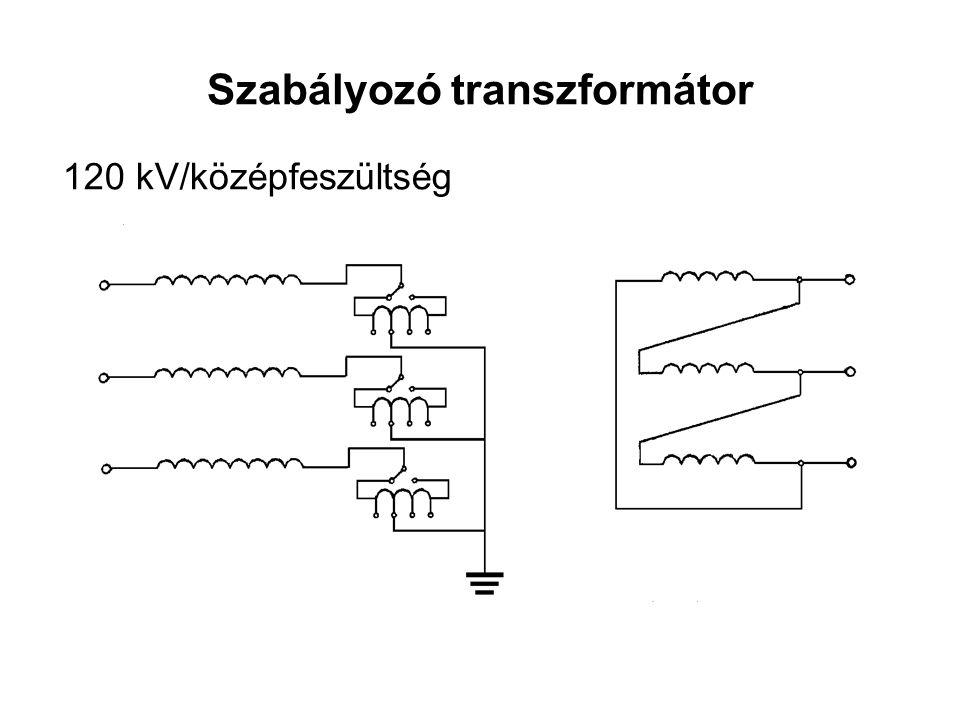 Szabályozó transzformátor 120 kV/középfeszültség
