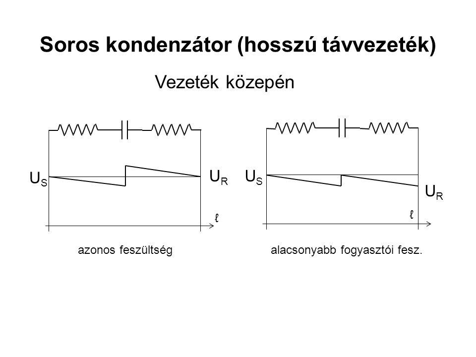 Soros kondenzátor (hosszú távvezeték) Vezeték közepén azonos feszültségalacsonyabb fogyasztói fesz.