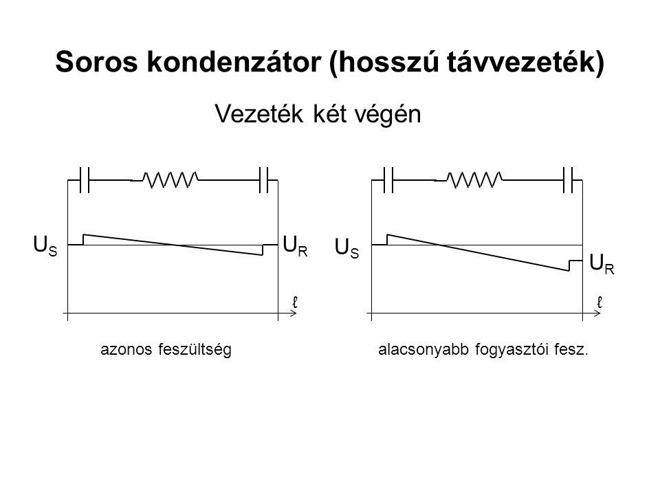 Soros kondenzátor (hosszú távvezeték) Vezeték két végén ℓ URUR USUS azonos feszültség ℓ USUS URUR alacsonyabb fogyasztói fesz.