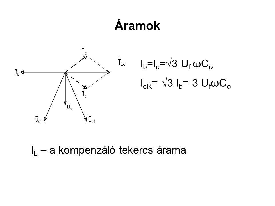 Áramok I b =I c =√3 U f ωC o I cR = √3 I b = 3 U f ωC o I L – a kompenzáló tekercs árama