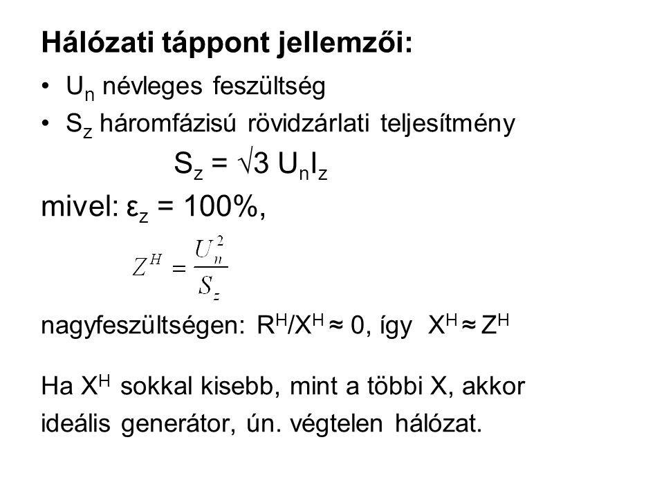 Kompenzálás a gyakorlatban ILIL ICIC UoUo ILIL ICIC UoUo ImIm I m – maradék áram Ha az I m ≤ 5 A, nincs ívelő földzárlat.