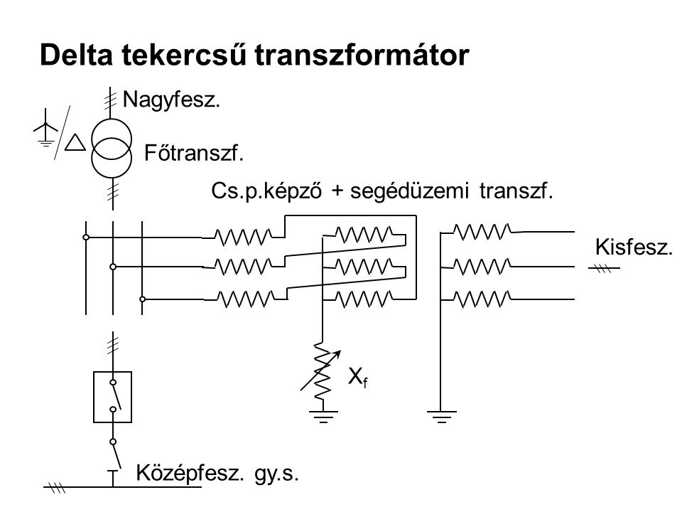 Delta tekercsű transzformátor Főtranszf.Cs.p.képző + segédüzemi transzf.