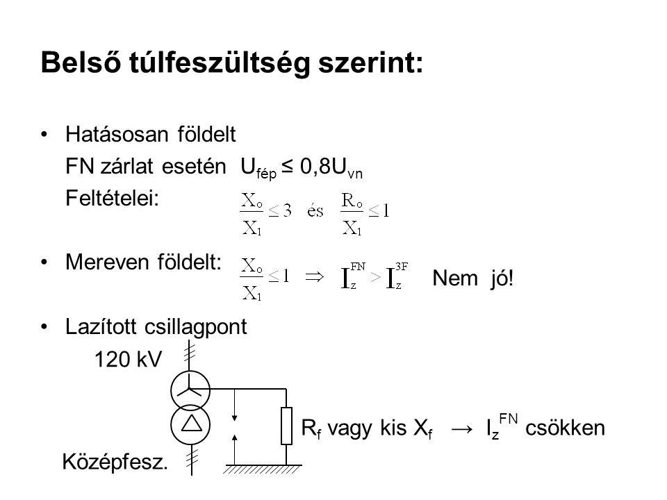 Belső túlfeszültség szerint: Hatásosan földelt FN zárlat esetén U fép ≤ 0,8U vn Feltételei: Mereven földelt: Lazított csillagpont Nem jó.