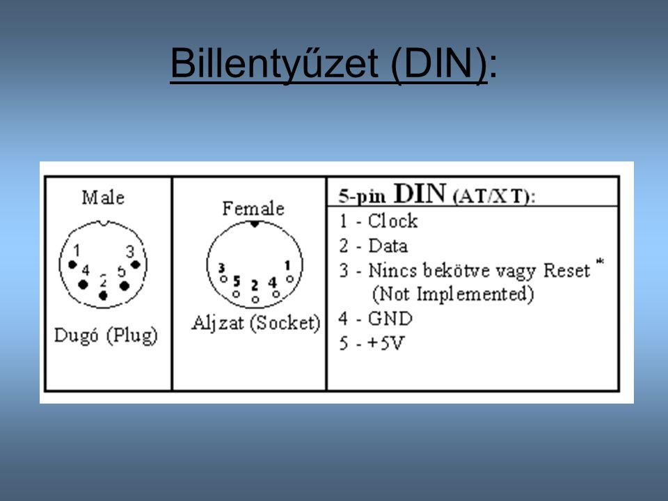 Billentyűzet (DIN):