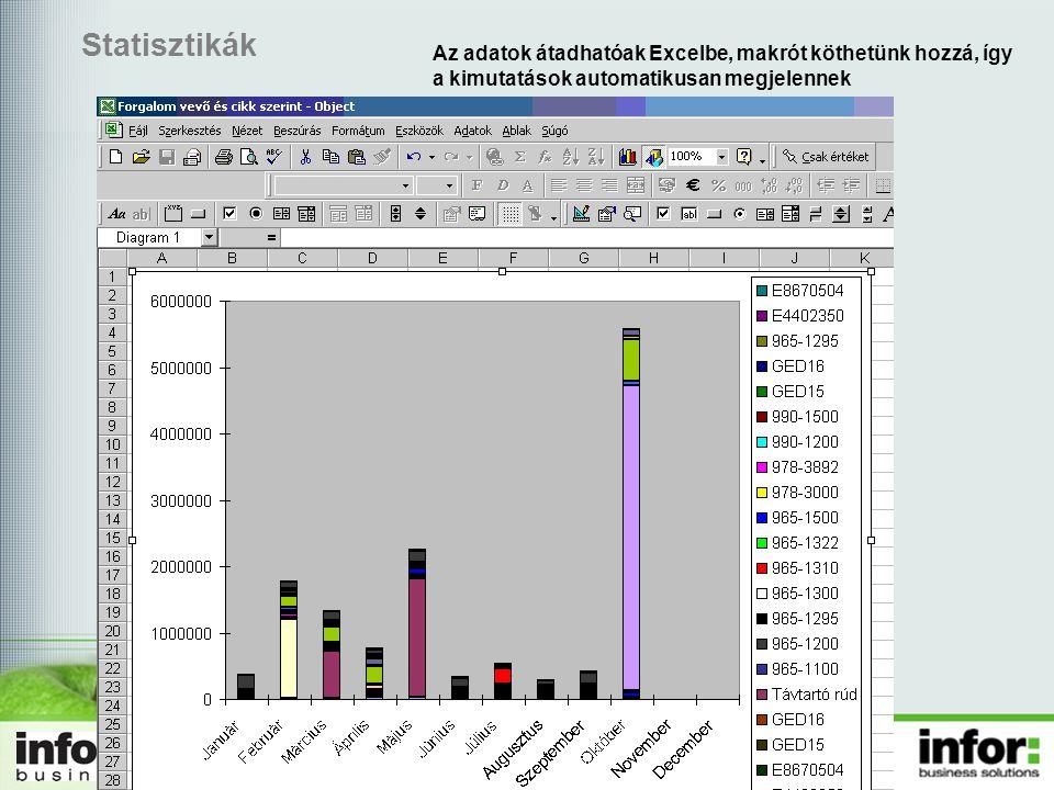 Statisztikák Az adatok átadhatóak Excelbe, makrót köthetünk hozzá, így a kimutatások automatikusan megjelennek
