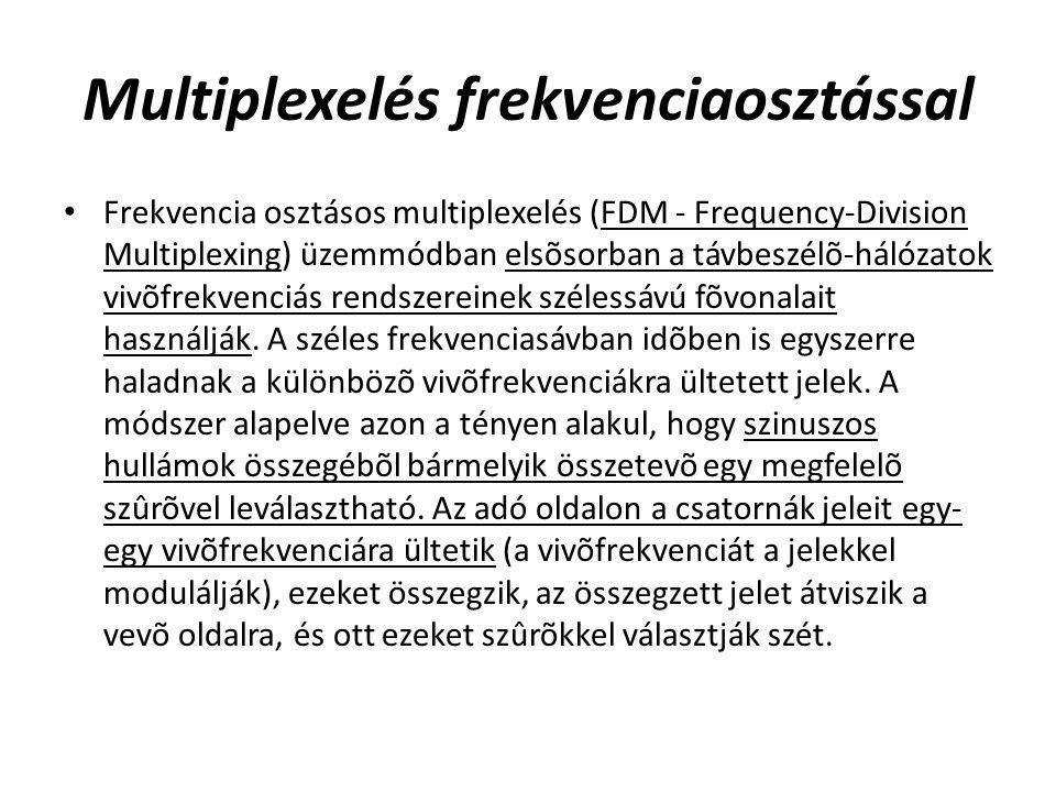 Multiplexelés frekvenciaosztással Frekvencia osztásos multiplexelés (FDM - Frequency-Division Multiplexing) üzemmódban elsõsorban a távbeszélõ-hálózat