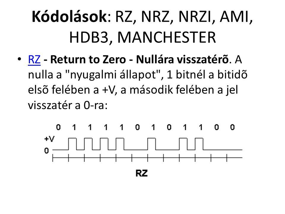 Kódolások: RZ, NRZ, NRZI, AMI, HDB3, MANCHESTER RZ - Return to Zero - Nullára visszatérõ. A nulla a