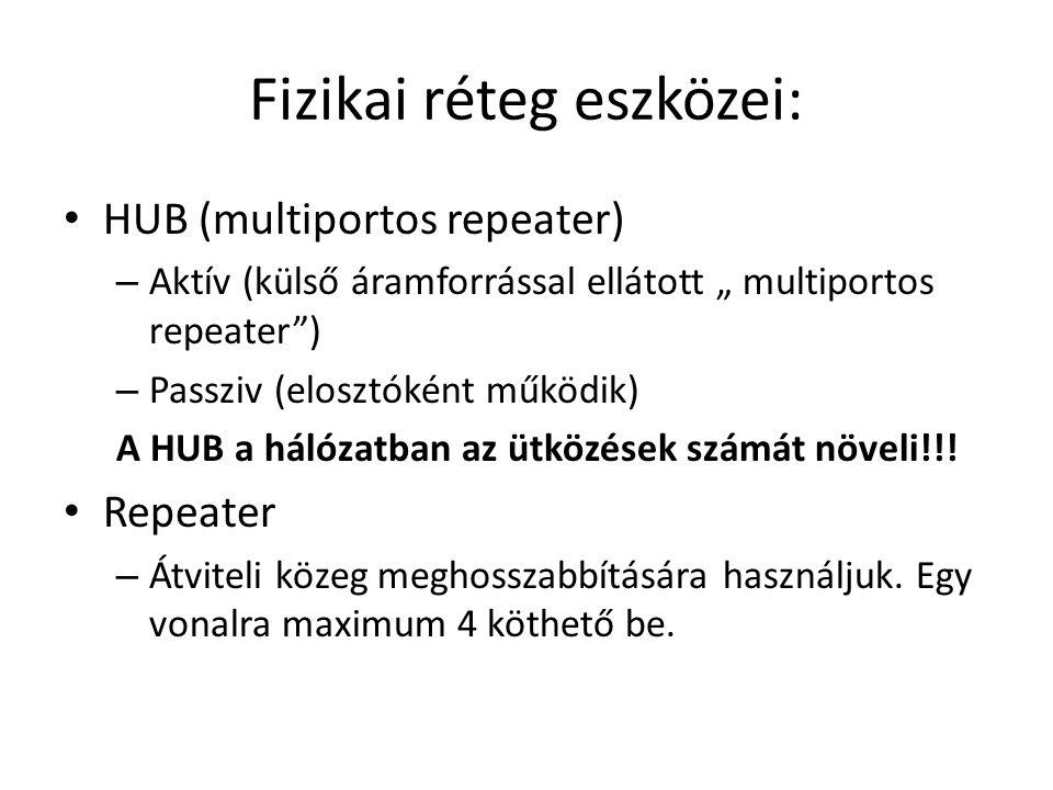 """Fizikai réteg eszközei: HUB (multiportos repeater) – Aktív (külső áramforrással ellátott """" multiportos repeater"""") – Passziv (elosztóként működik) A HU"""