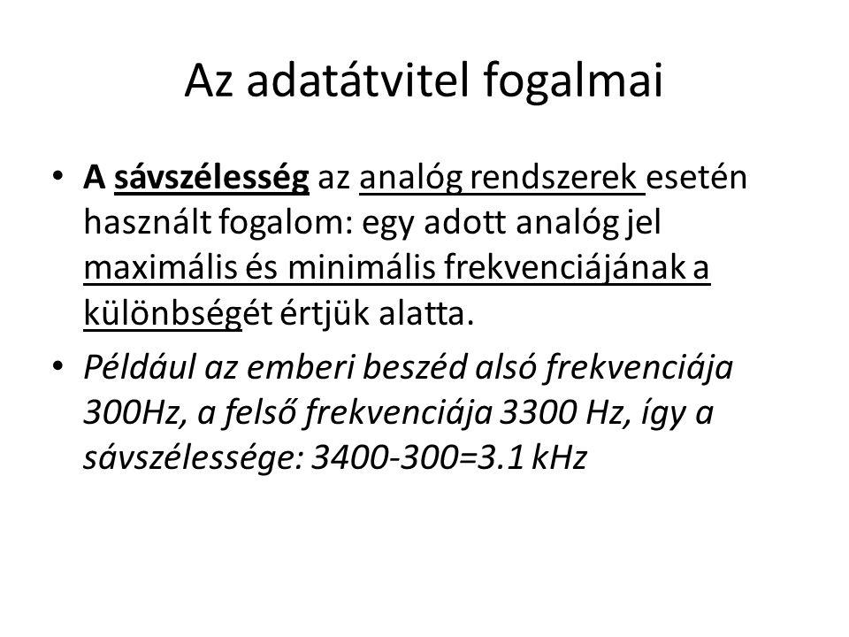 Az adatátvitel fogalmai A sávszélesség az analóg rendszerek esetén használt fogalom: egy adott analóg jel maximális és minimális frekvenciájának a kül