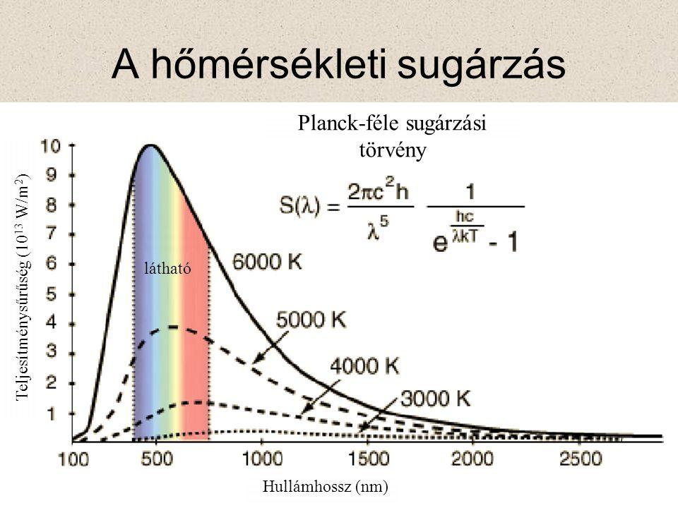 A hőmérsékleti sugárzás Planck-féle sugárzási törvény Hullámhossz (nm) látható Teljesítménysűrűség (10 13 W/m 2 )