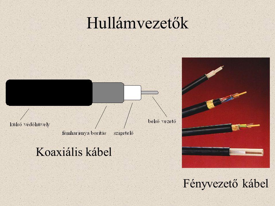 Hullámvezetők Koaxiális kábel Fényvezető kábel