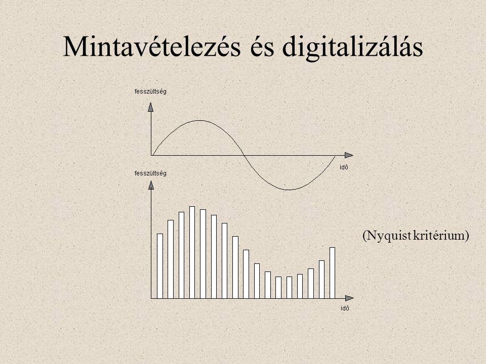 Mintavételezés és digitalizálás (Nyquist kritérium)