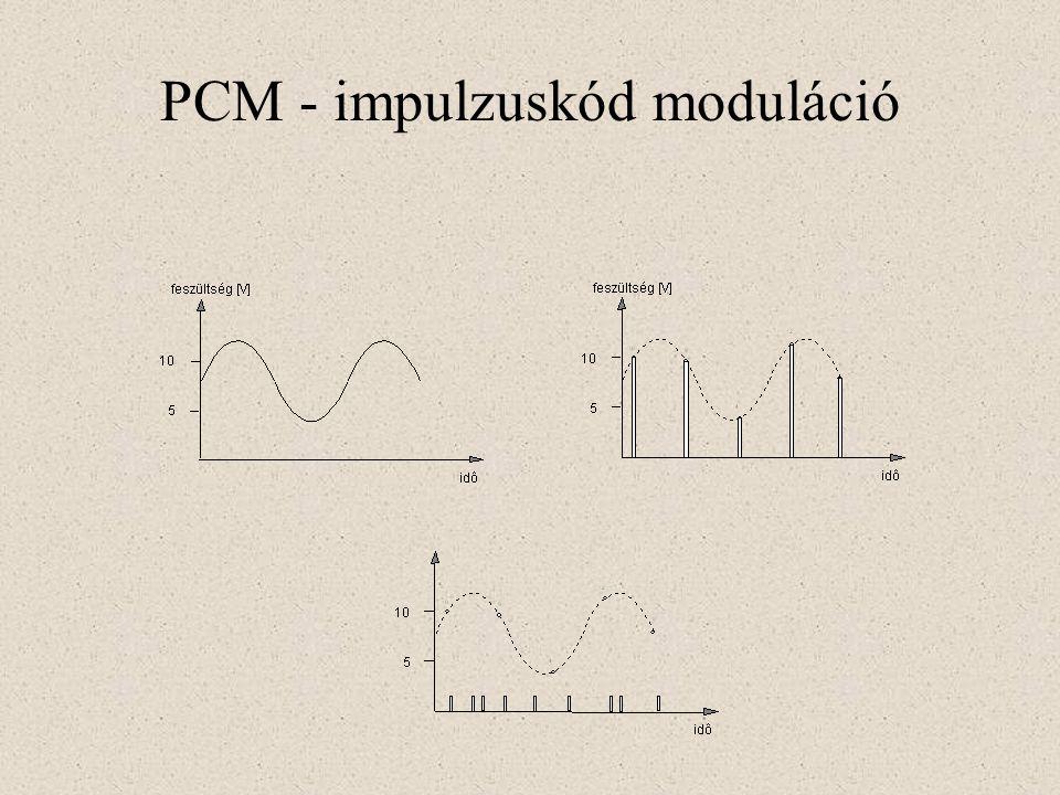 PCM - impulzuskód moduláció