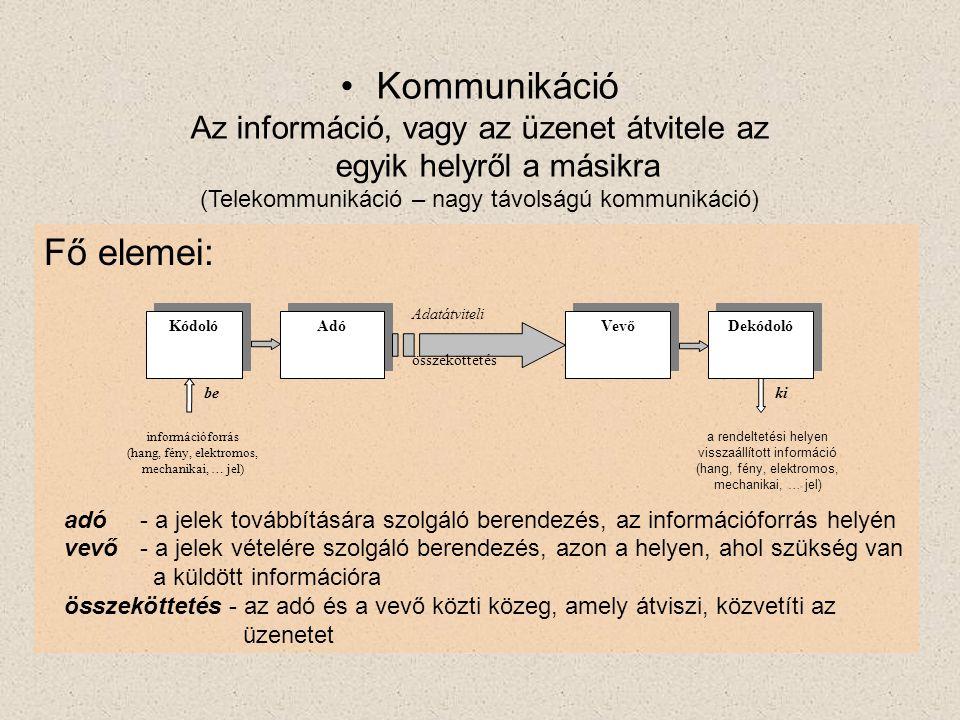 Kommunikáció Az információ, vagy az üzenet átvitele az egyik helyről a másikra (Telekommunikáció – nagy távolságú kommunikáció) Fő elemei: adó- a jelek továbbítására szolgáló berendezés, az információforrás helyén vevő- a jelek vételére szolgáló berendezés, azon a helyen, ahol szükség van a küldött információra összeköttetés - az adó és a vevő közti közeg, amely átviszi, közvetíti az üzenetet beki Adó összeköttetés Kódoló Dekódoló Vevő Adatátviteli információforrás (hang, fény, elektromos, mechanikai, … jel) a rendeltetési helyen visszaállított információ (hang, fény, elektromos, mechanikai, … jel)