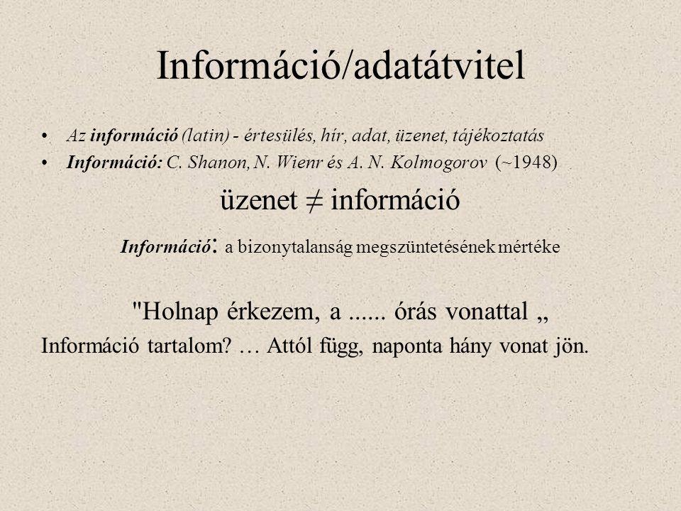 Információ/adatátvitel Az információ (latin) - értesülés, hír, adat, üzenet, tájékoztatás Információ: C. Shanon, N. Wienr és A. N. Kolmogorov (~1948)