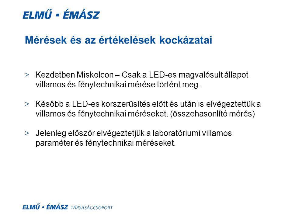 Mérések és az értékelések kockázatai >Kezdetben Miskolcon – Csak a LED-es magvalósult állapot villamos és fénytechnikai mérése történt meg. >Később a