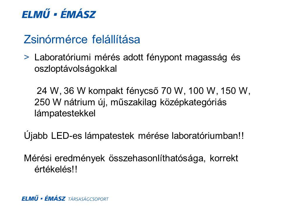 Zsinórmérce felállítása >Laboratóriumi mérés adott fénypont magasság és oszloptávolságokkal 24 W, 36 W kompakt fénycső 70 W, 100 W, 150 W, 250 W nátri
