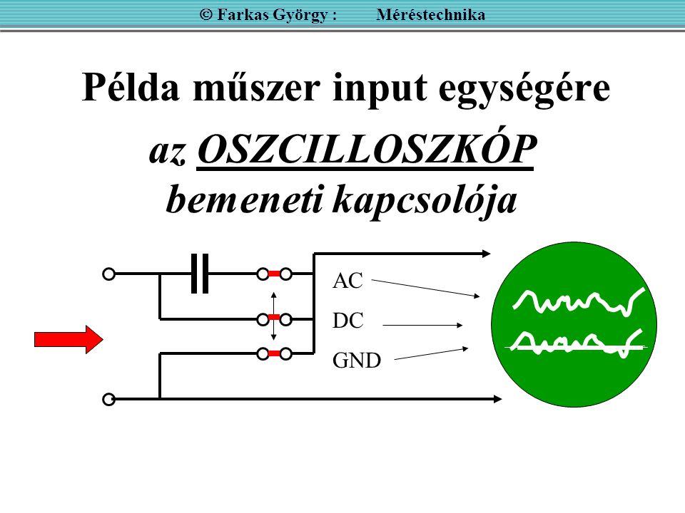 Példa műszer input egységére  Farkas György : Méréstechnika az OSZCILLOSZKÓP bemeneti kapcsolója AC DC GND