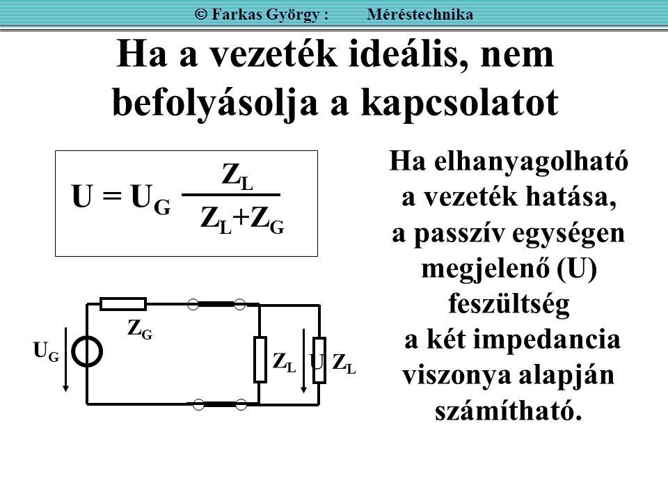 Ha a vezeték ideális, nem befolyásolja a kapcsolatot  Farkas György : Méréstechnika ZGZG UGUG ZLZL ZLZL U U = U G ZLZL Z L +Z G Ha elhanyagolható a v