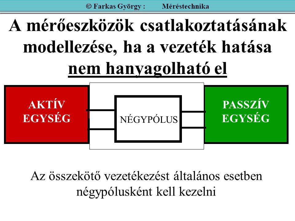 A mérőeszközök csatlakoztatásának modellezése, ha a vezeték hatása nem hanyagolható el AKTÍV EGYSÉG  Farkas György : Méréstechnika PASSZÍV EGYSÉG VEZ
