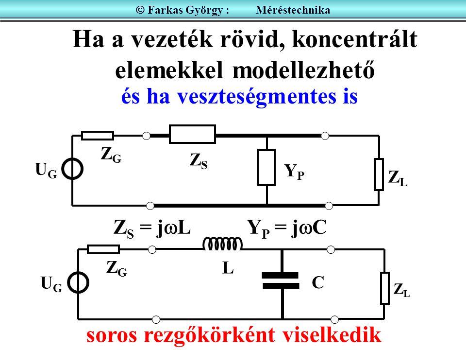 Ha a vezeték rövid, koncentrált elemekkel modellezhető  Farkas György : Méréstechnika ZGZG UGUG ZLZL Z S = j  L Y P = j  C és ha veszteségmentes is