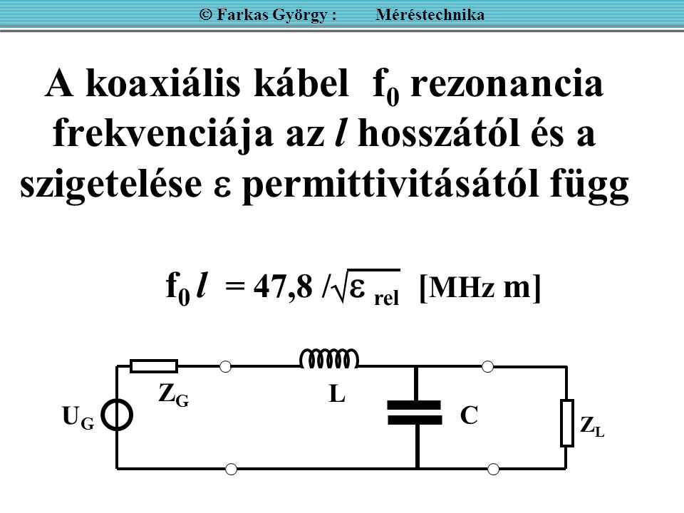 A koaxiális kábel f 0 rezonancia frekvenciája az l hosszától és a szigetelése  permittivitásától függ  Farkas György : Méréstechnika ZGZG UGUG ZLZL