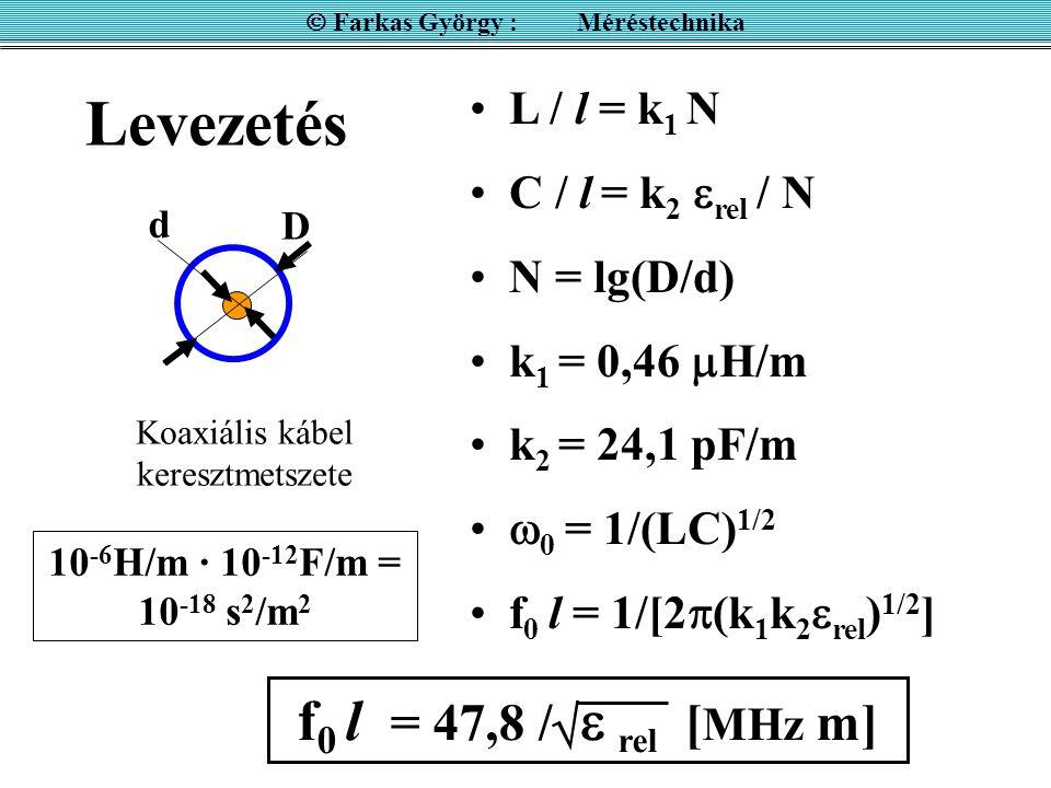 Levezetés  Farkas György : Méréstechnika L / l = k 1 N C / l = k 2  rel / N N = lg(D/d) k 1 = 0,46  H/m k 2 = 24,1 pF/m  0 = 1/(LC) 1/2 f 0 l = 1/