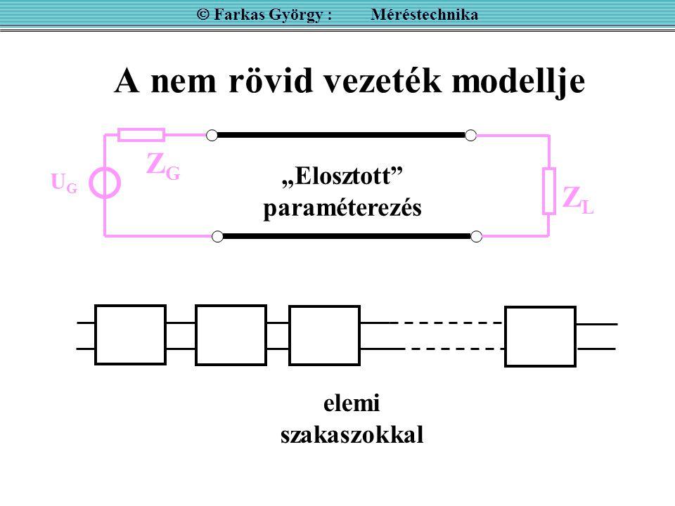 """A nem rövid vezeték modellje  Farkas György : Méréstechnika ZGZG UGUG ZLZL """"Elosztott"""" paraméterezés elemi szakaszokkal"""