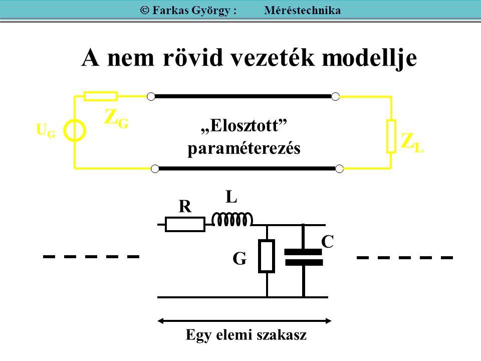 """A nem rövid vezeték modellje  Farkas György : Méréstechnika ZGZG UGUG ZLZL L C """"Elosztott"""" paraméterezés Egy elemi szakasz G R"""