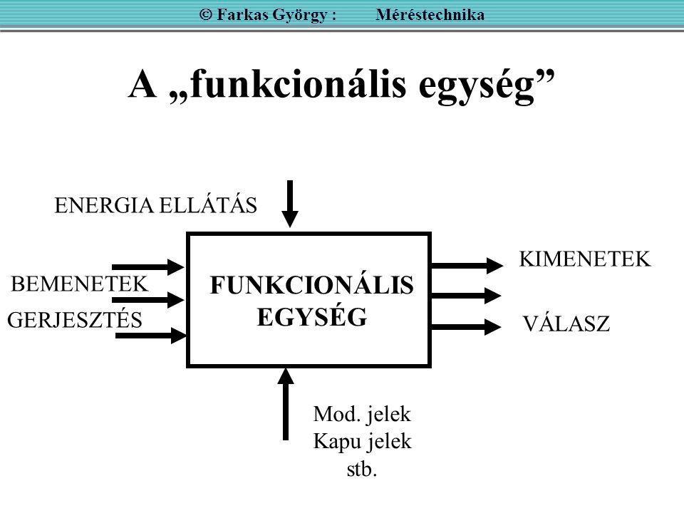 """A """"funkcionális egység""""  Farkas György : Méréstechnika KIMENETEK FUNKCIONÁLIS EGYSÉG BEMENETEK GERJESZTÉS VÁLASZ ENERGIA ELLÁTÁS Mod. jelek Kapu jele"""