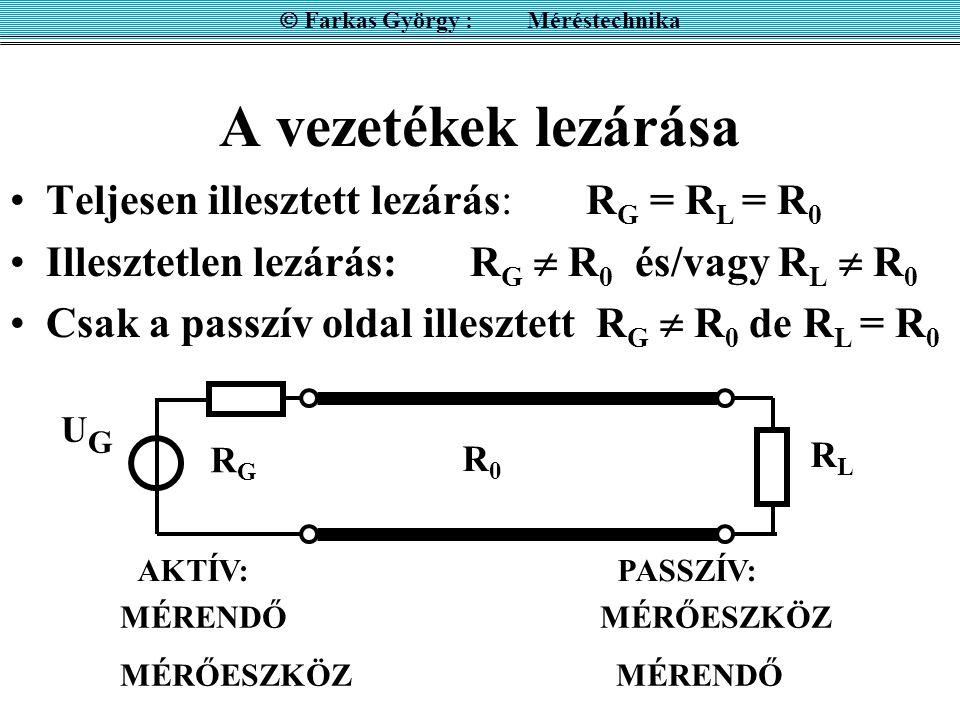 A vezetékek lezárása Teljesen illesztett lezárás: R G = R L = R 0 Illesztetlen lezárás: R G  R 0 és/vagy R L  R 0 Csak a passzív oldal illesztett R