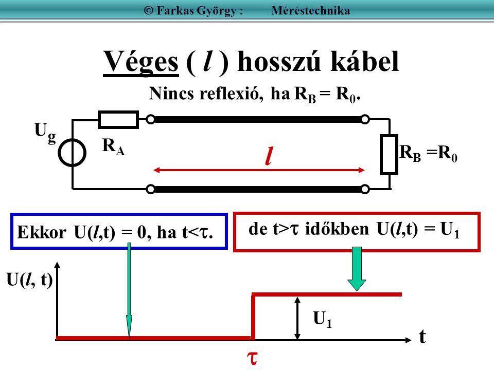 Véges ( l ) hosszú kábel UgUg RARA RBRB =R 0 t U(l, t) U1U1  Nincs reflexió, ha R B = R 0. Ekkor U(l,t) = 0, ha t< . de t>  időkben U(l,t) = U 1 l
