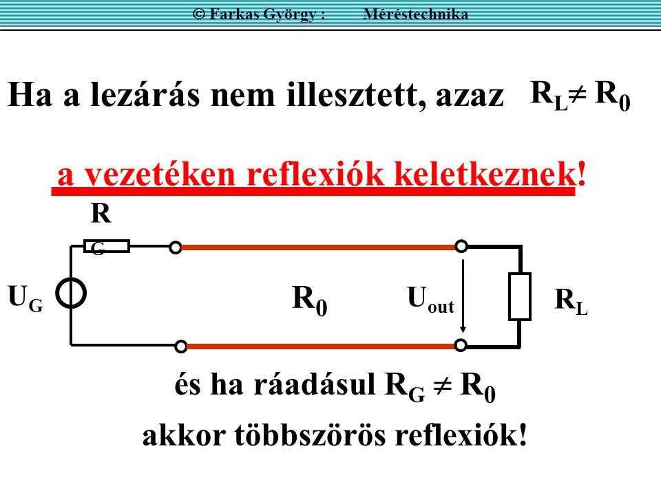 Ha a lezárás nem illesztett, azaz  Farkas György : Méréstechnika RGRG UGUG RLRL R L  R 0 U out R0R0 a vezetéken reflexiók keletkeznek! és ha ráadásu